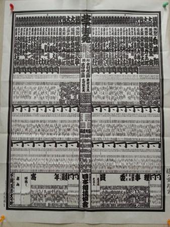 平成25年日本大相撲九州場所の番付表 横綱日馬富士優勝!